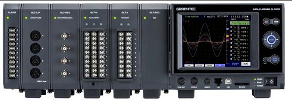 GRAPHTEC - GL7000 Data Platform
